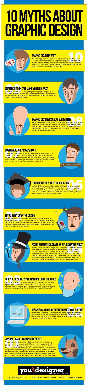 10 graphic design myths