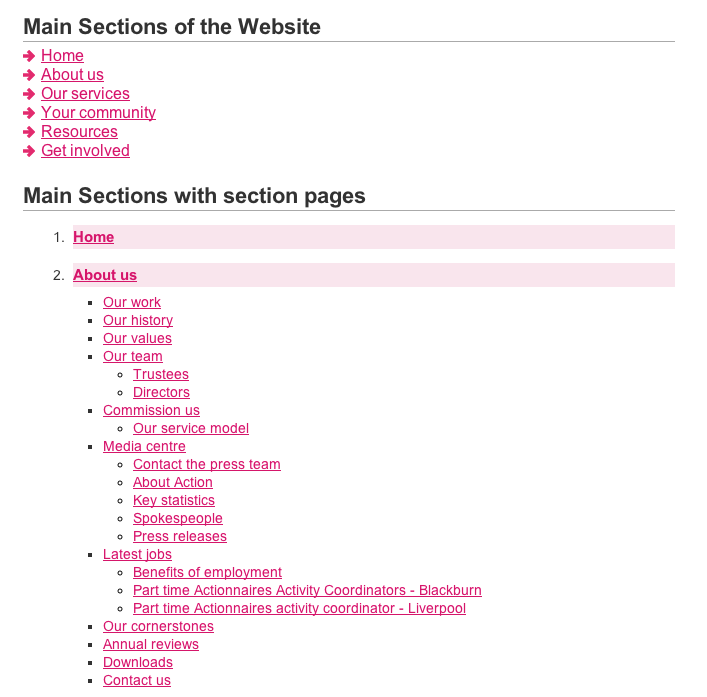 Example of a sitemap