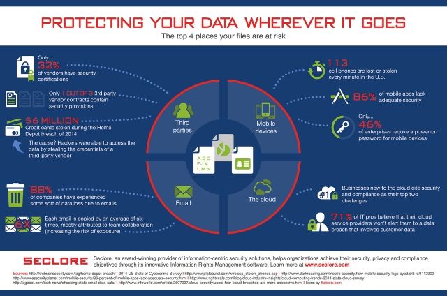 Protecting-Data-Infographic-v3_s