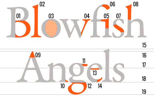 typography saying blowish angels with numbers