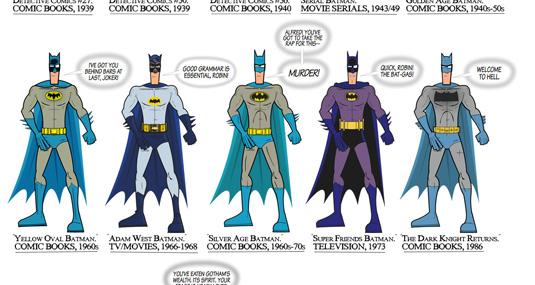 Batman infographic: Bat-Suits