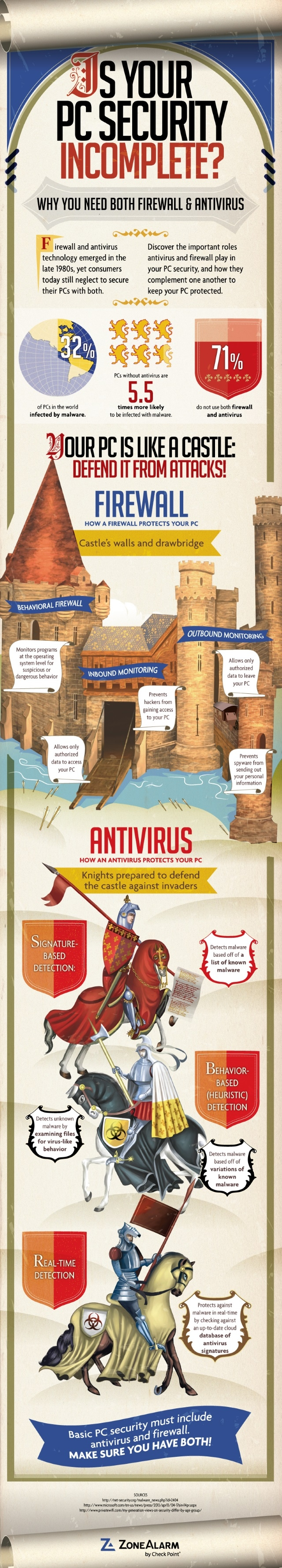 ZoneAlarm_Why-You-Need-Antivirus-and-Firewall640