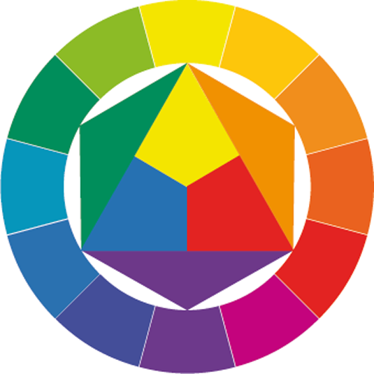 Colour theory: Colour wheel