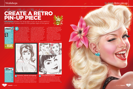 master the pin up retro style
