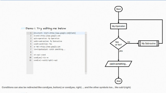 A simple way to draw flowcharts with code