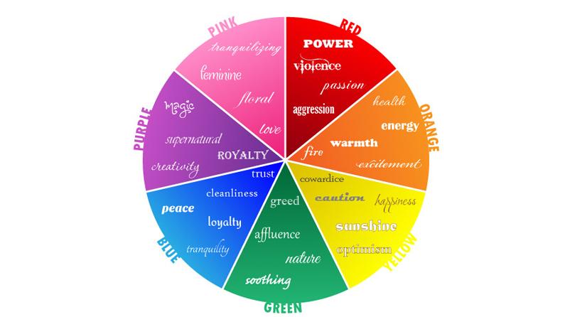 How to choose a colour scheme for your logo design | Creative Bloq