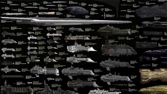 Every sci-fi ship ever