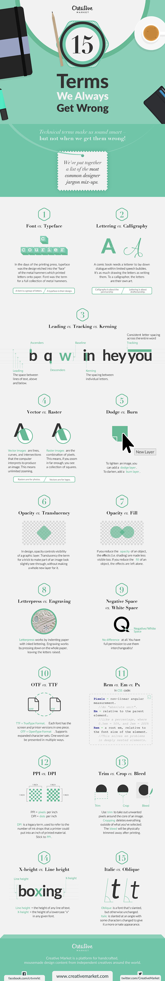 Design terms infographic