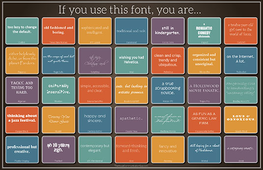 What your font choice says about you