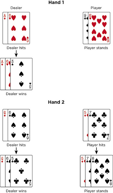 Figure 5.9 If the computer's wins consistently look like this, players will come to recognize a pattern of cheating even though they have no way to prove it