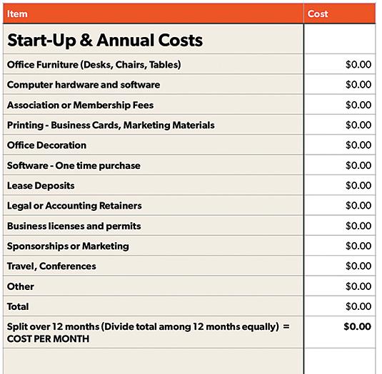 Building a profitable web design business