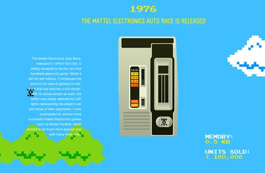 Evolution of mobile gaming