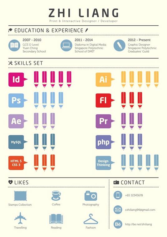 infographic résumé