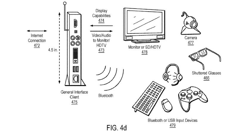 Sony's cloud streaming patent could 29y6M2TkRvVUNCZmqENC