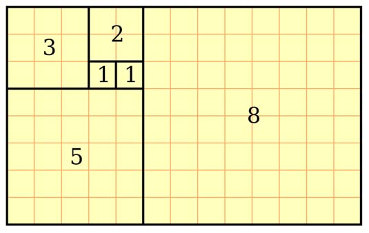 Golden Ratio: diagram