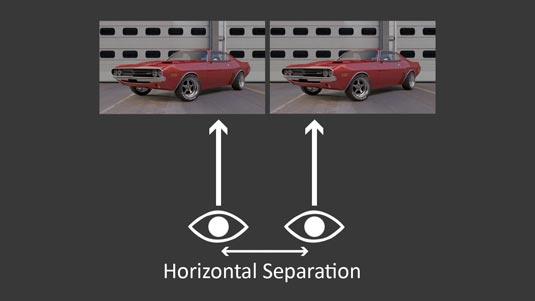 Horizontal separation diagram