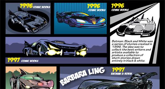 Batman infographic: Batmobile