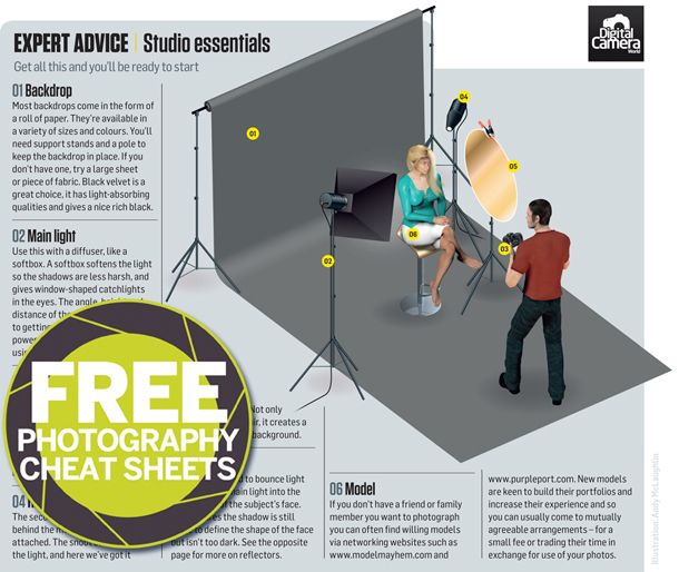 Home Studio Setup 6 Things Every Photographer Needs