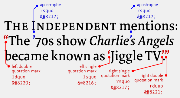 web typography: FF Spinoza by Max Phillips