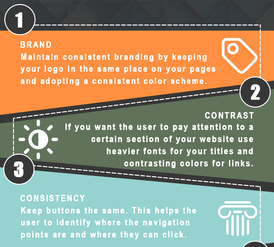 Infographic shows 3 of the tips