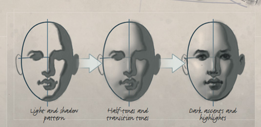 How to draw a head: light and shade