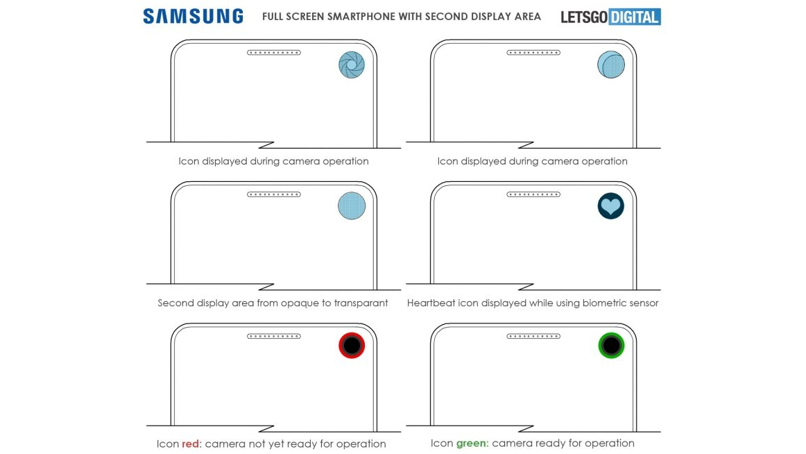 Samsung Galaxy S10 could have a secondary display over the camera 3a6XLoLfoMxMtT6GD7gV