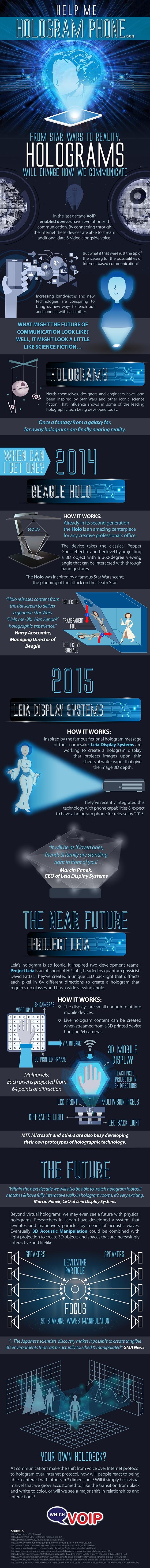 Hologram Phones IG