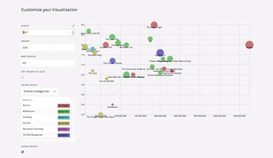Data visualization: Raw