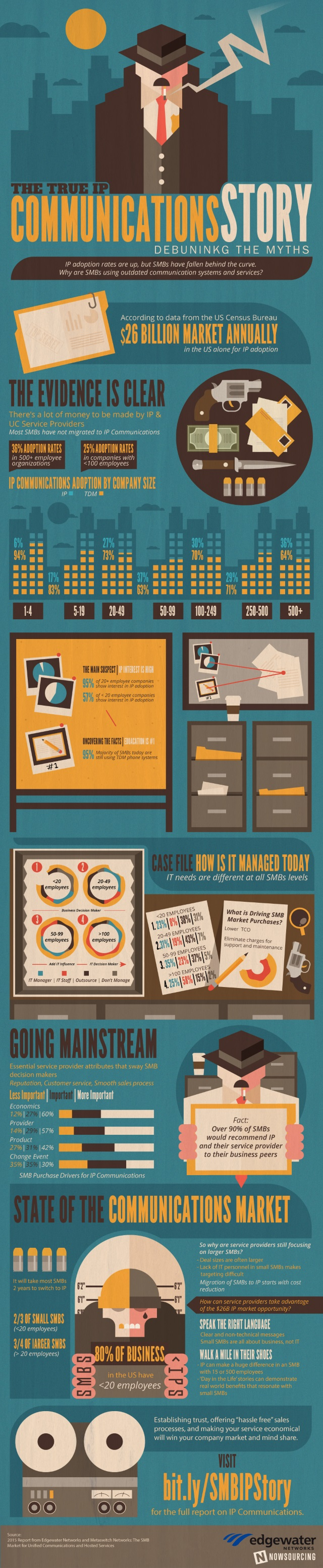IP_MarketSurvey_Infographic