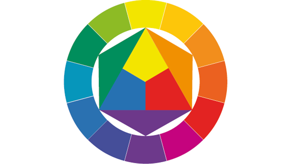 Basics Of Color Theory how to master colour theory | creative bloq