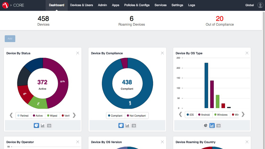 The best Mobile Device Management solutions for June 2017