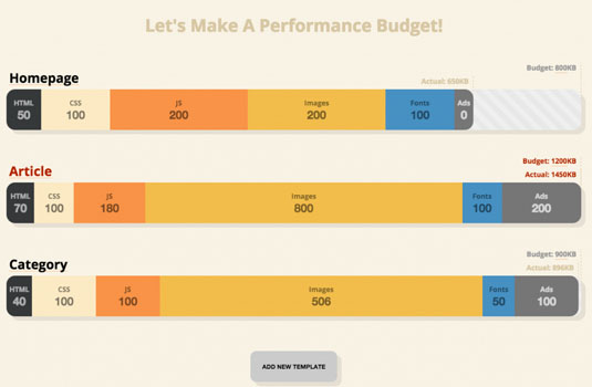 Web design tools: The Performance Budget builder