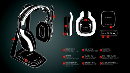 Astro A50 headset review