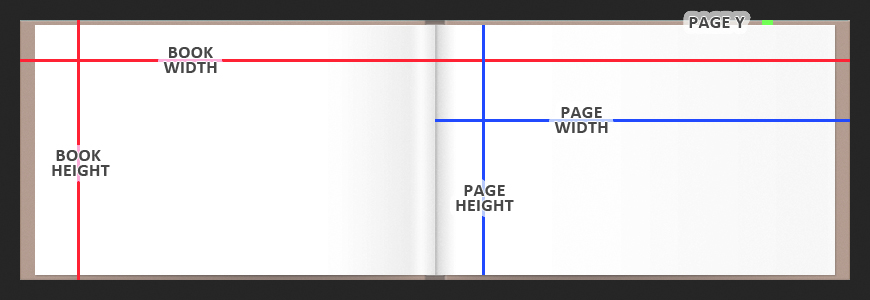 The constant values used throughout the code to track interaction and draw the page flip