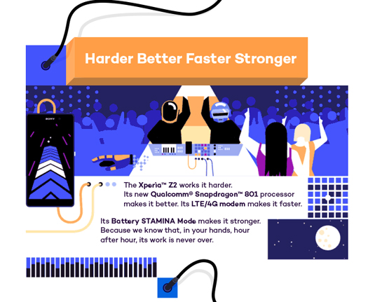 Sony Xperia infographic