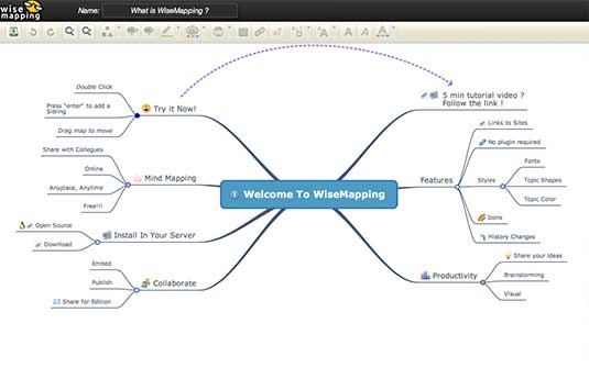 Mind mapping tool 8