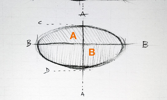 How to draw basic shapes: complete the ellipse
