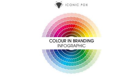 picture of The power of colour in branding