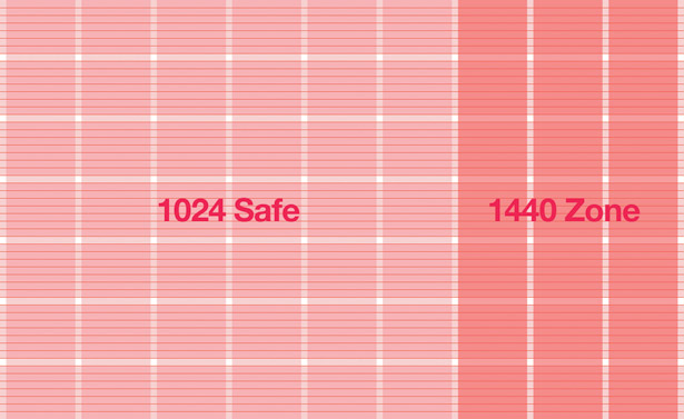 Grid-based web design: six-column grid with 1024 safe zone