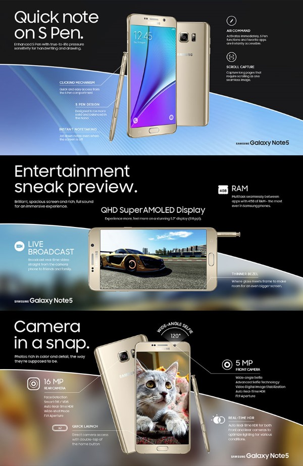 Galaxy-Note5_infographic-smaller