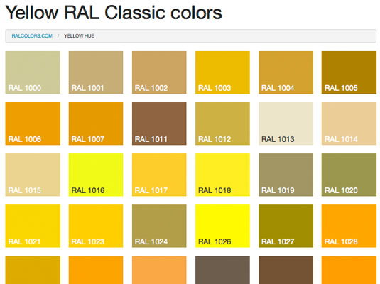 Get HTML values for RAL colour codes