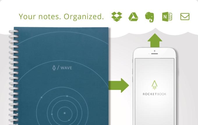 Rocketbook wave organized
