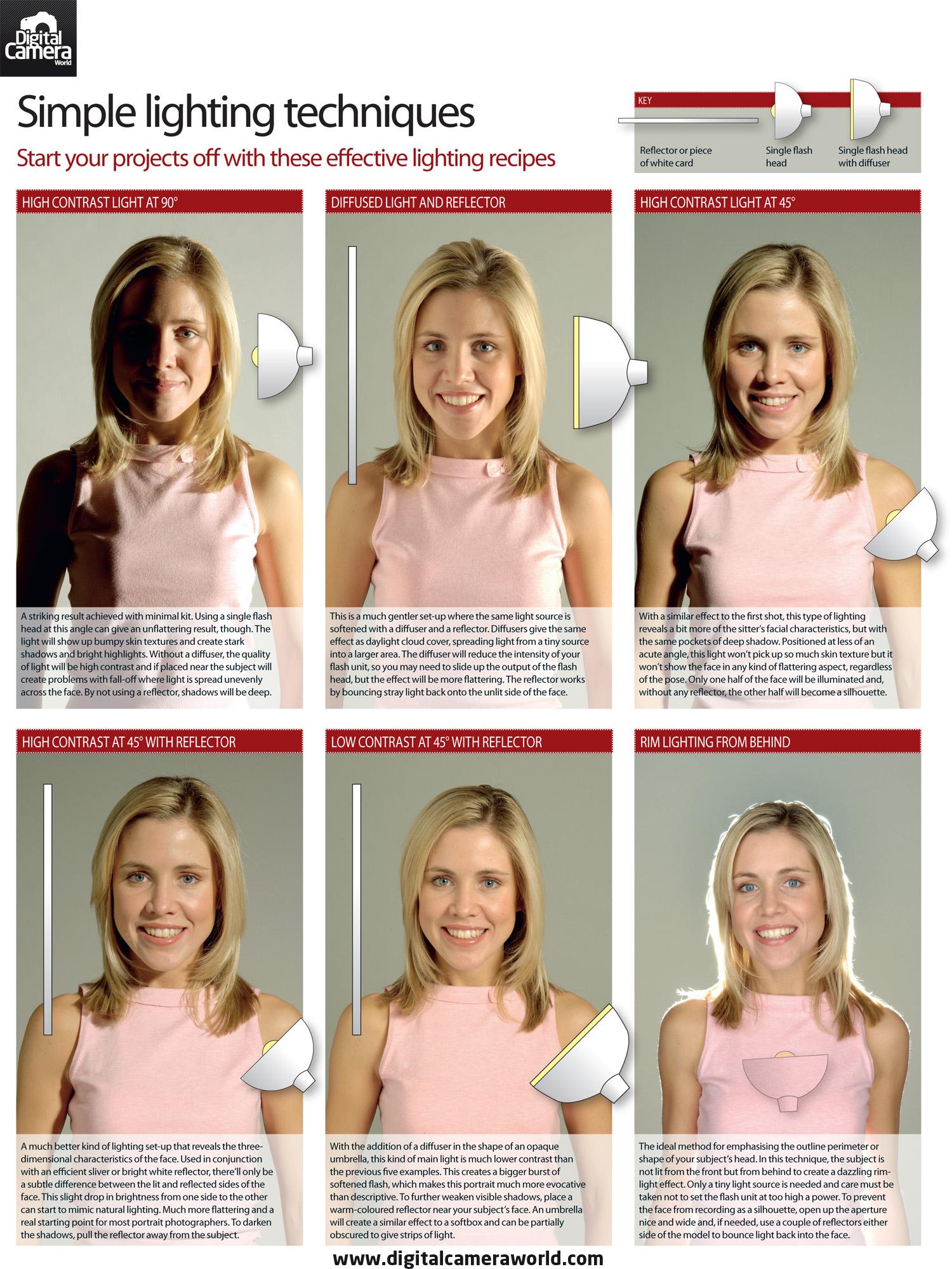 6 simple lighting setups for shooting portraits at home (plus free cheat sheet) | TechRadar  sc 1 st  TechRadar & 6 simple lighting setups for shooting portraits at home (plus free ... azcodes.com
