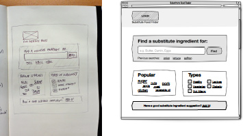 The same wireframe created with pen and paper (left) and OmniGraffle (right). Once all the elements were placed on the page, I decided to add icons to the types of substitutes list. This doesn't only aid usability, but also adds bottom-right weight to balance the top-left- heavy logo