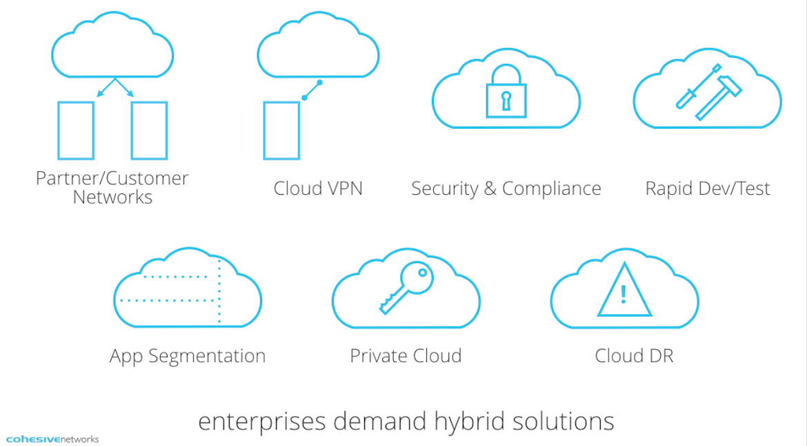 How Biometric Authentication Is Transforming the Security of Cloud Computing