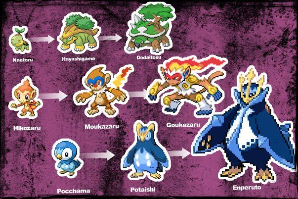 diamond pearl Pokemon starters and