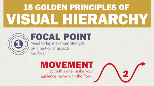 The best infographics - visual hierarchy