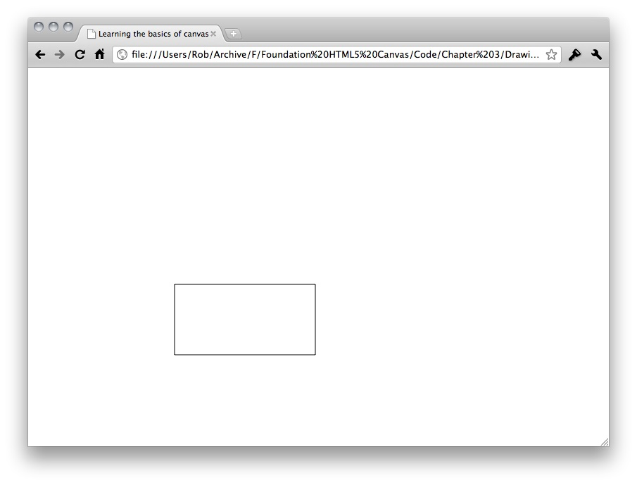 HTML5 Canvas: Drawing a stroked rectangle