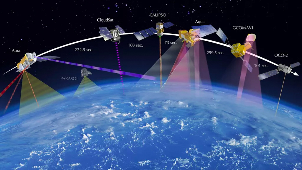 Deliberate satellite tv for pc constellation poses a collision risk, NASA says: Studies 5t2dKAJCbXS3cbQFMjzwsZ