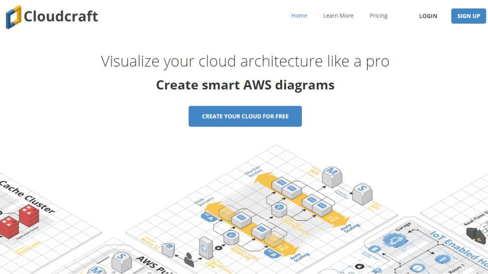 Cloudcraft